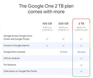 Google añade un VPN en su pack Google One